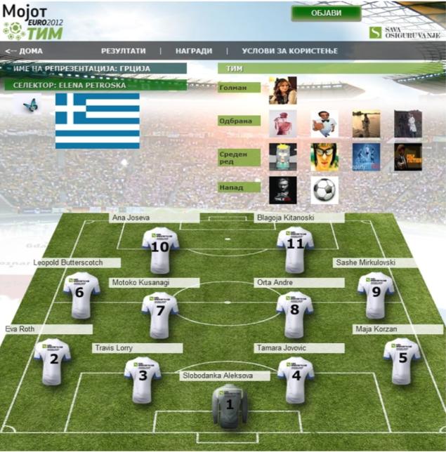 31 FOOTBALL TEAM FACEBOOK APPLICATION