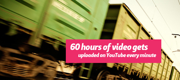 60 seconds youtube uploads YouTube Marketing