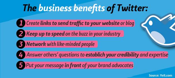 Business Benefits Twitter Twitter Marketing