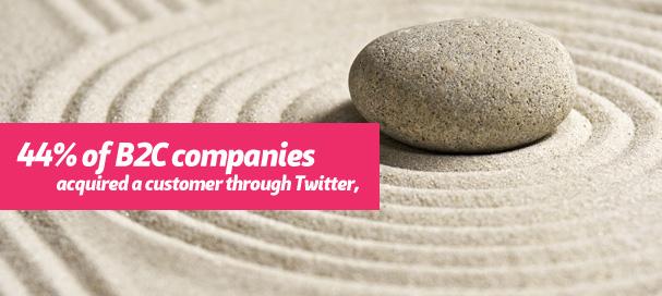 b2c Twitter Marketing