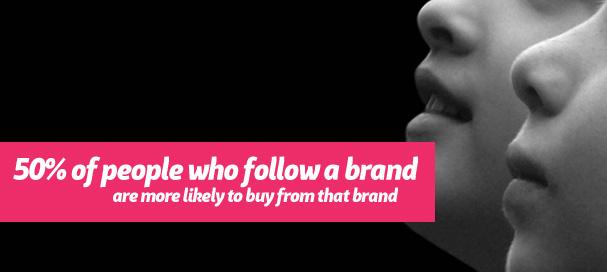 follow Twitter Marketing