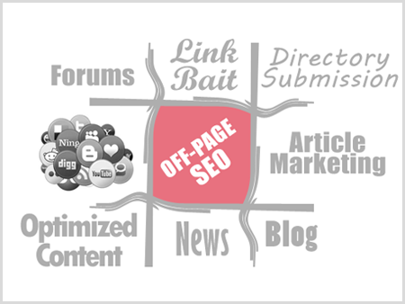 off page1 Search Engine Marketing