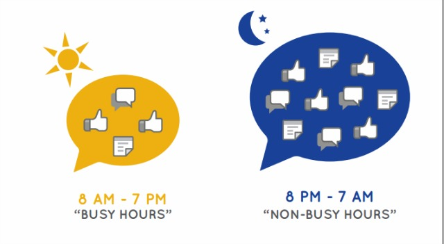 7 tips for effective Facebook page posts that drive engagement